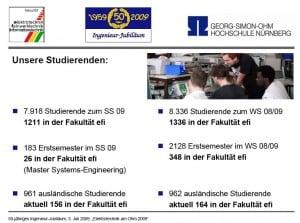 Vortr. Prof.Janker6_Studierende_Zahlen
